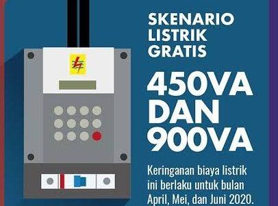 Program 1.000 Sambungan Listrik Gratis Pemerintah Provinsi Bengkulu,PLN UIW S2JB Siapkan Personil dan Material